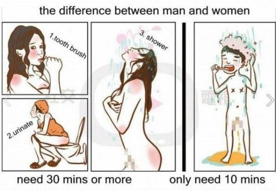 Yeah cuz that's the only difference between men and women